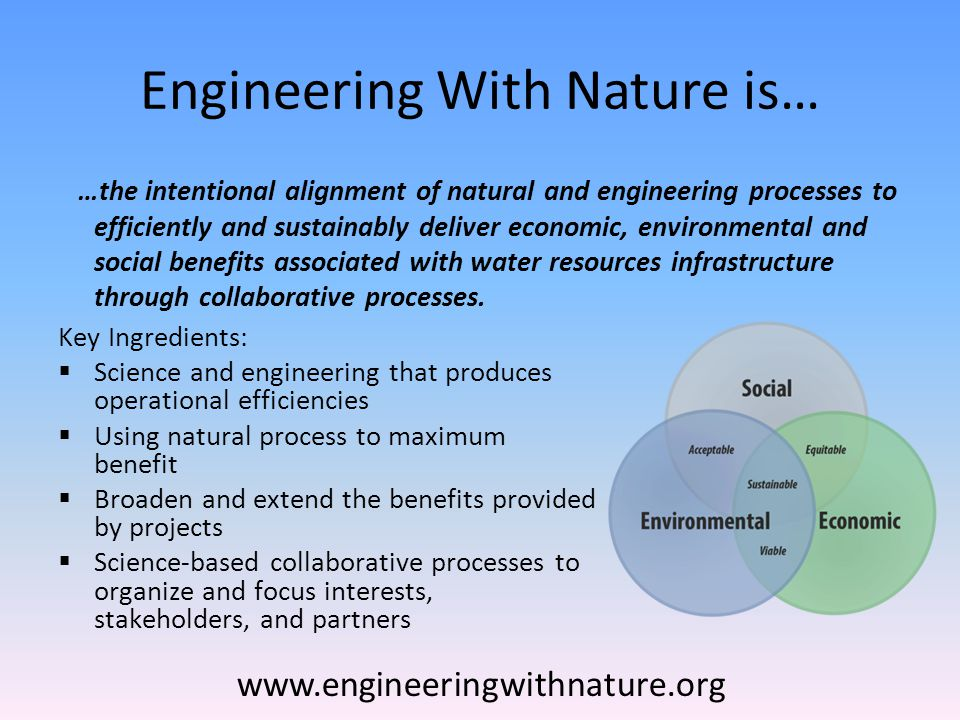 Engineering With Nature is… …the intentional alignment of natural and engineering processes to efficiently and sustainably deliver economic, environmental and social benefits associated with water resources infrastructure through collaborative processes.