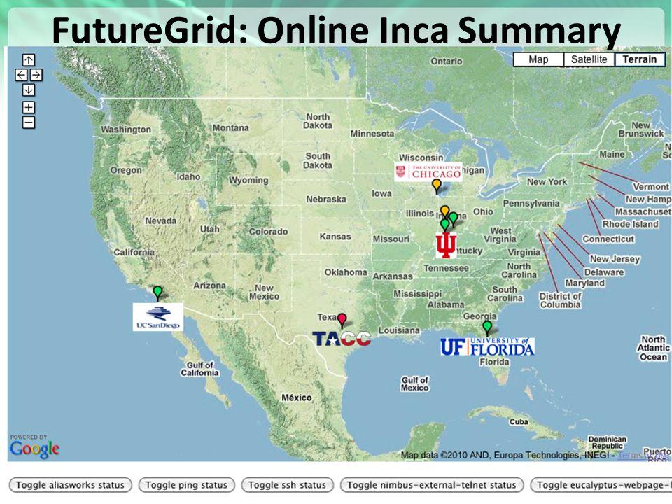 https://portal.futuregrid.org FutureGrid: Online Inca Summary