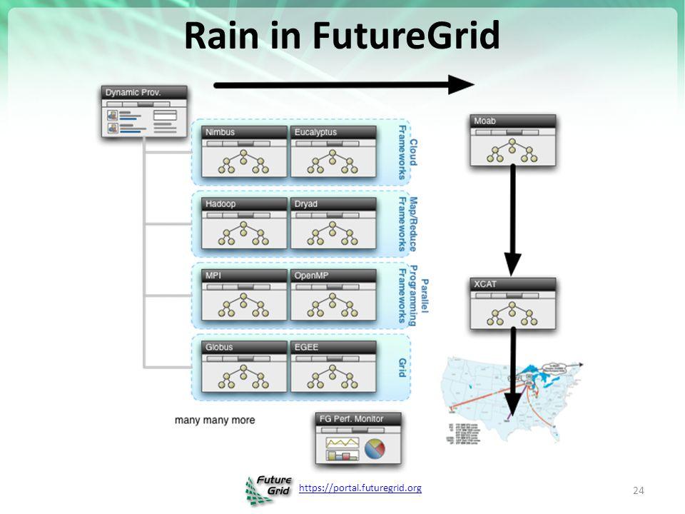 https://portal.futuregrid.org Rain in FutureGrid 24