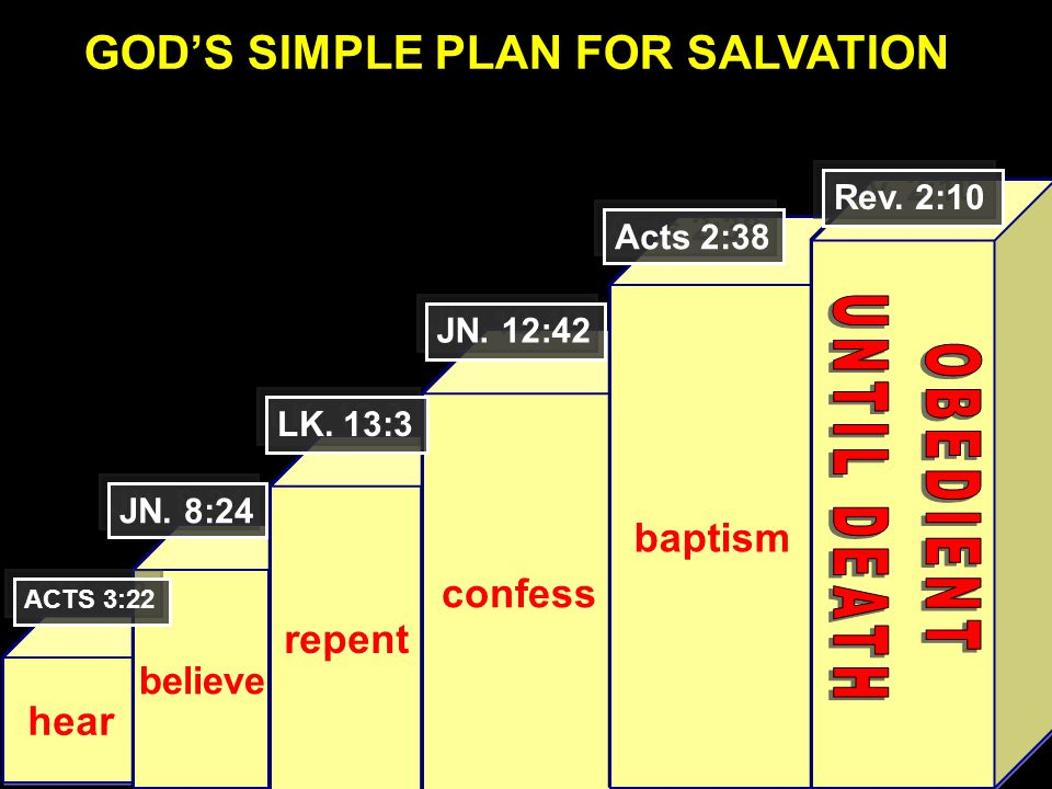 GOD'S SIMPLE PLAN FOR SALVATION hear believe repent confess baptism ACTS 3:22 JN. 8:24 LK. 13:3 JN. 12:42 Acts 2:38 Rev. 2:10