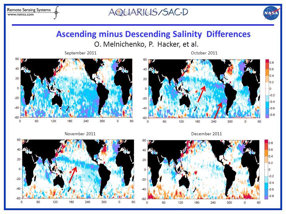 September 2011October 2011 November 2011December 2011 Ascending minus Descending Salinity Differences O.