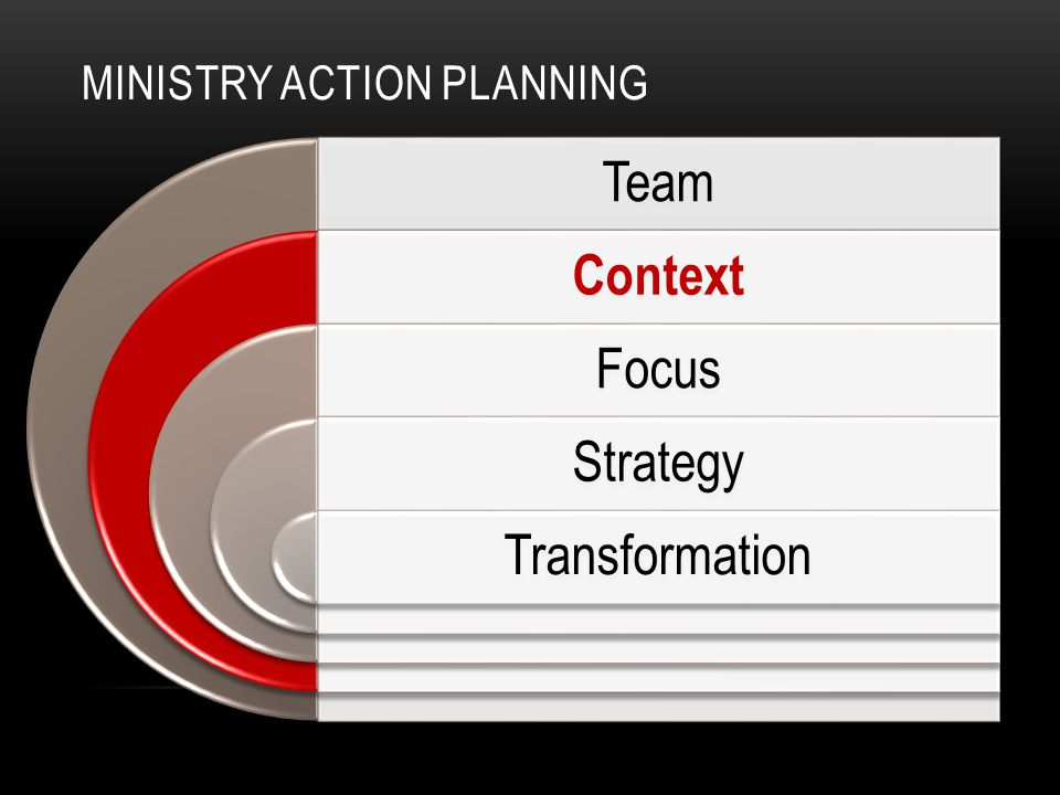 MINISTRY ACTION PLANNING