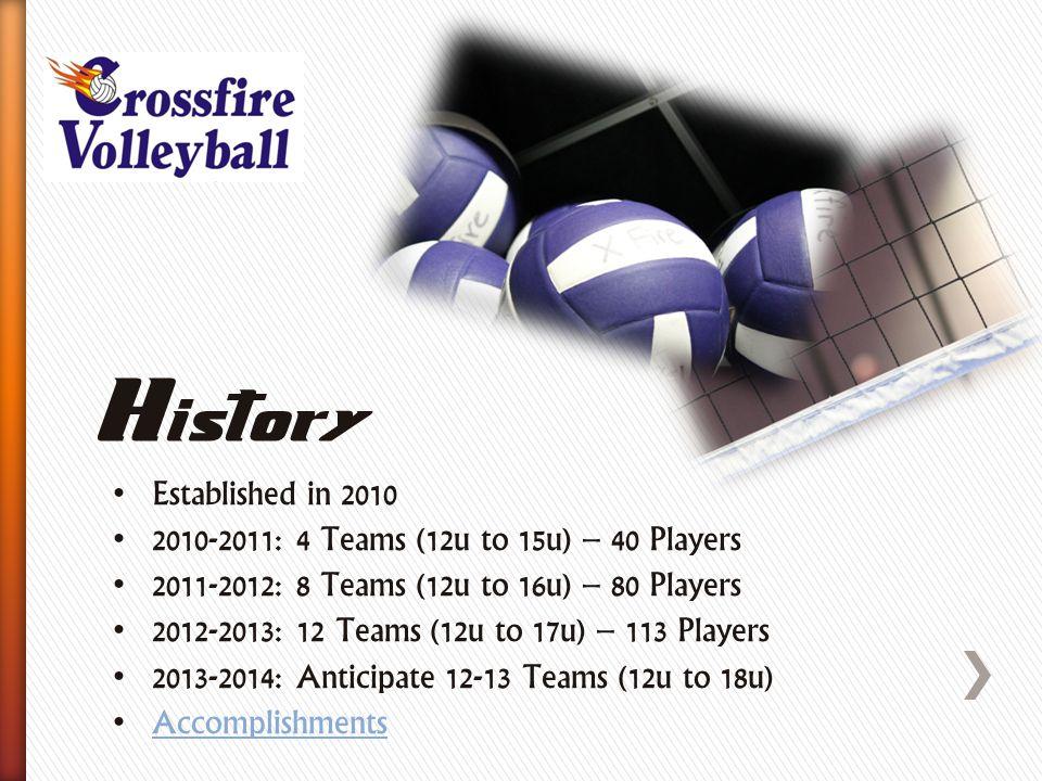 Established in 2010 2010-2011: 4 Teams (12u to 15u) – 40 Players 2011-2012: 8 Teams (12u to 16u) – 80 Players 2012-2013: 12 Teams (12u to 17u) – 113 Players 2013-2014: Anticipate 12-13 Teams (12u to 18u) Accomplishments