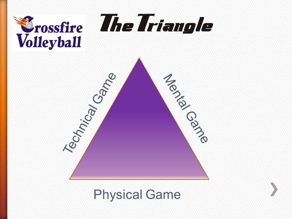 Mental Game Technical Game Physical Game