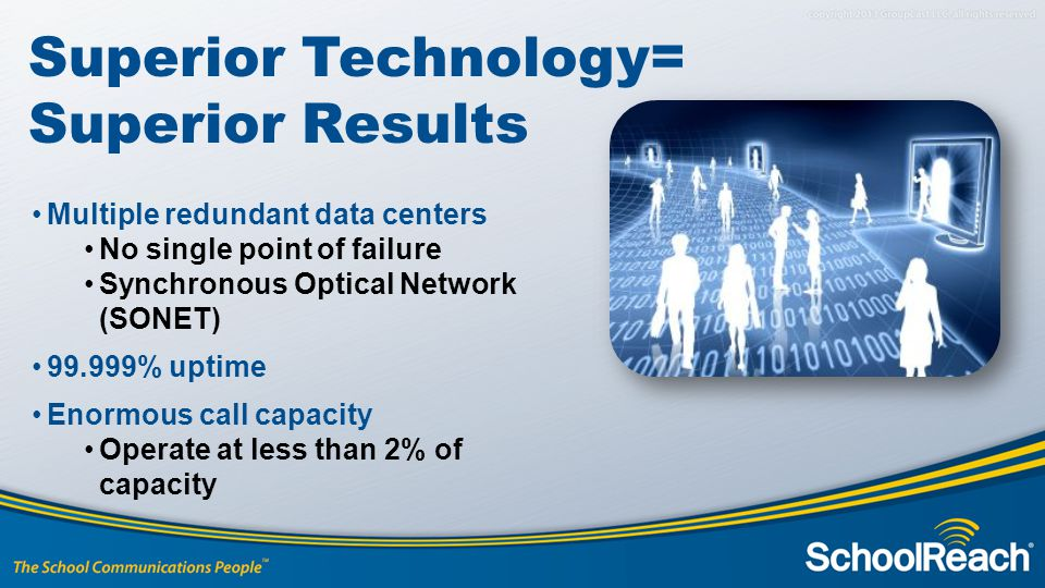 Superior Technology= Superior Results Multiple redundant data centers No single point of failure Synchronous Optical Network (SONET) 99.999% uptime Enormous call capacity Operate at less than 2% of capacity