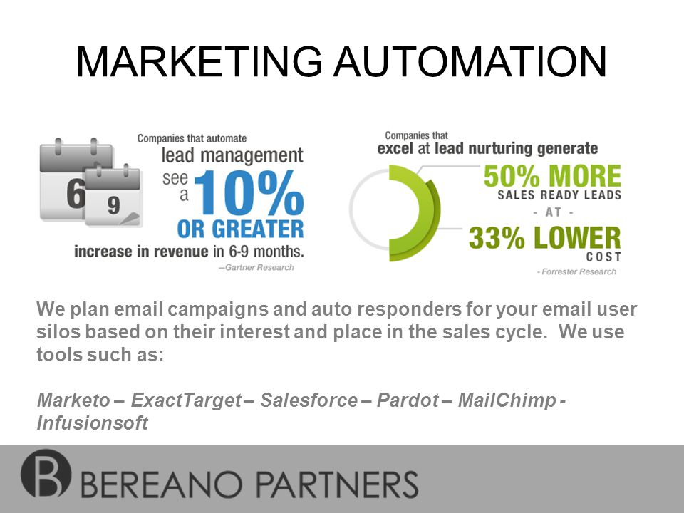 MARKETING AUTOMATION We plan email campaigns and auto responders for your email user silos based on their interest and place in the sales cycle. We us