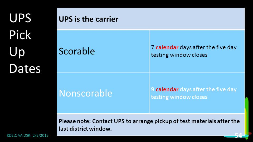 UPS Pick Up Dates UPS is the carrier Scorable 7 calendar days after the five day testing window closes Nonscorable 9 calendar days after the five day testing window closes Please note: Contact UPS to arrange pickup of test materials after the last district window.