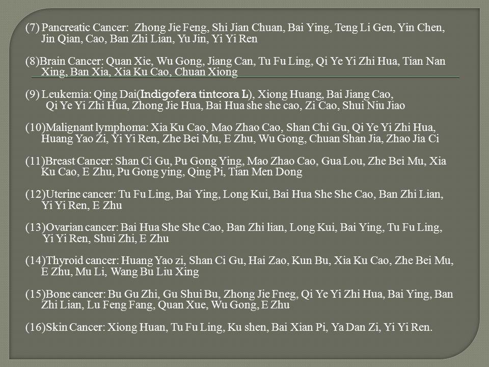 (7) Pancreatic Cancer: Zhong Jie Feng, Shi Jian Chuan, Bai Ying, Teng Li Gen, Yin Chen, Jin Qian, Cao, Ban Zhi Lian, Yu Jin, Yi Yi Ren (8)Brain Cancer