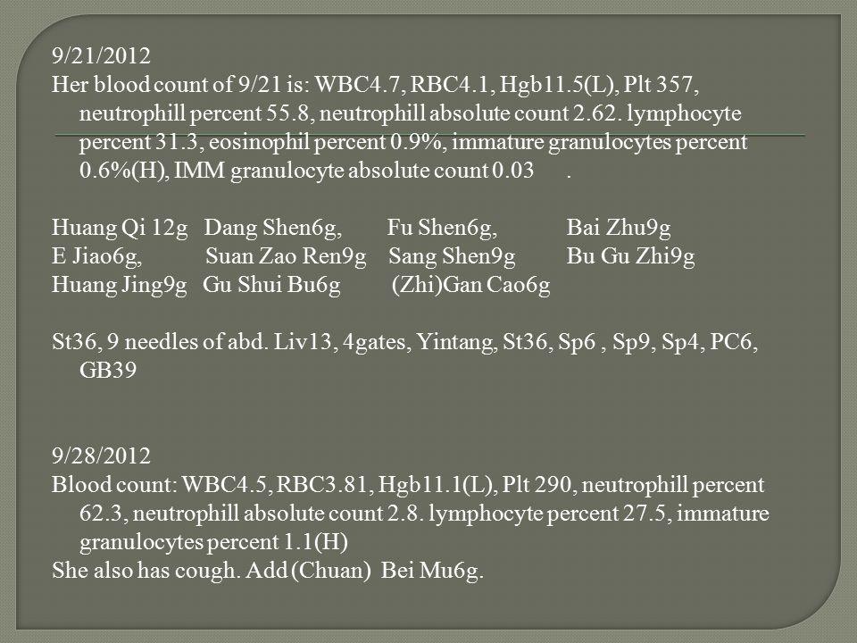 9/21/2012 Her blood count of 9/21 is: WBC4.7, RBC4.1, Hgb11.5(L), Plt 357, neutrophill percent 55.8, neutrophill absolute count 2.62. lymphocyte perce
