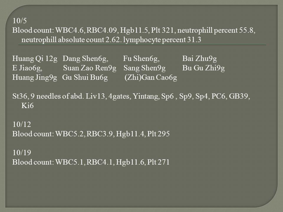 10/5 Blood count: WBC4.6, RBC4.09, Hgb11.5, Plt 321, neutrophill percent 55.8, neutrophill absolute count 2.62. lymphocyte percent 31.3 Huang Qi 12g D