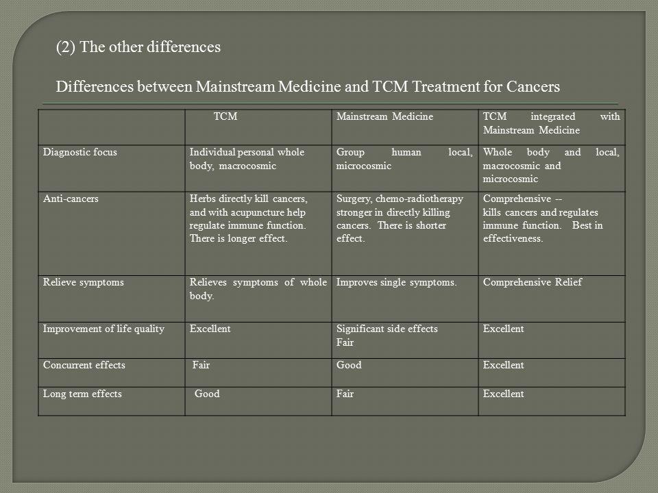 TCMMainstream MedicineTCM integrated with Mainstream Medicine Diagnostic focusIndividual personal whole body, macrocosmic Group human local, microcosm