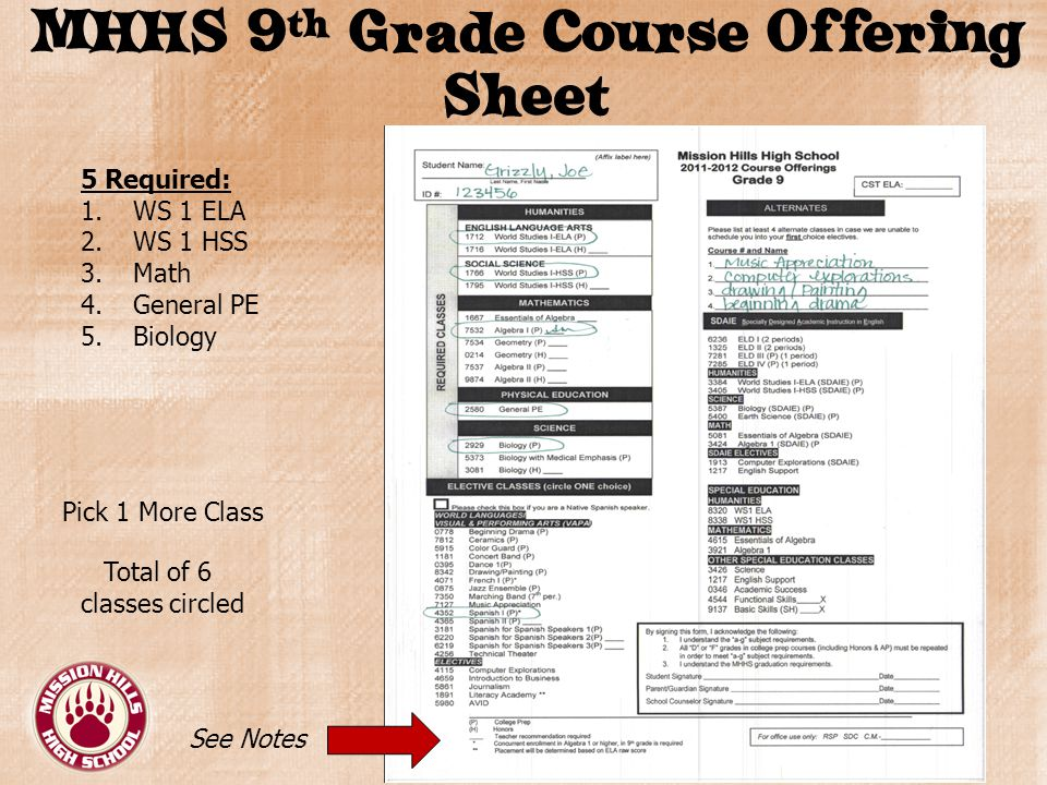 MHHS 9 th Grade Course Offering Sheet 5 Required: 1.WS 1 ELA 2.WS 1 HSS 3.Math 4.General PE 5.Biology Pick 1 More Class Total of 6 classes circled See Notes