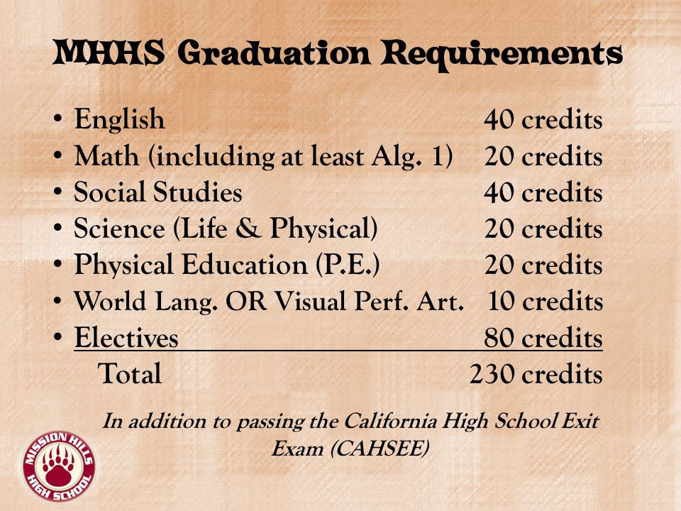 MHHS Graduation Requirements English 40 credits Math (including at least Alg.