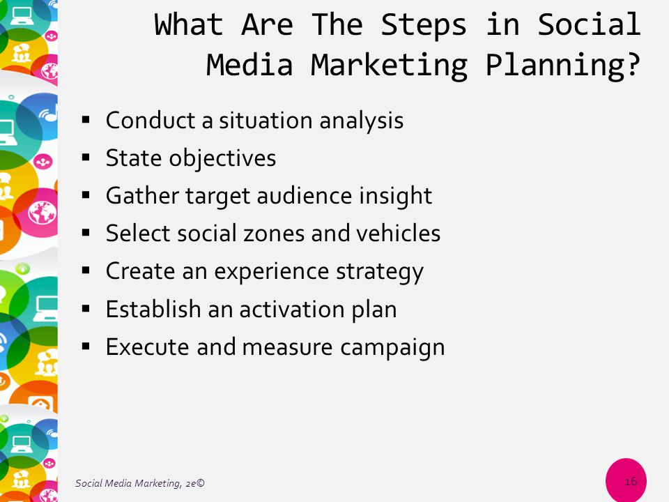 What Are The Steps in Social Media Marketing Planning?  Conduct a situation analysis  State objectives  Gather target audience insight  Select soc