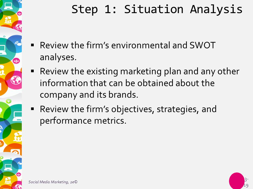 Step 1: Situation Analysis  Review the firm's environmental and SWOT analyses.