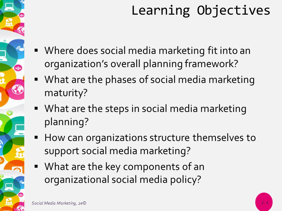 Learning Objectives  Where does social media marketing fit into an organization's overall planning framework.