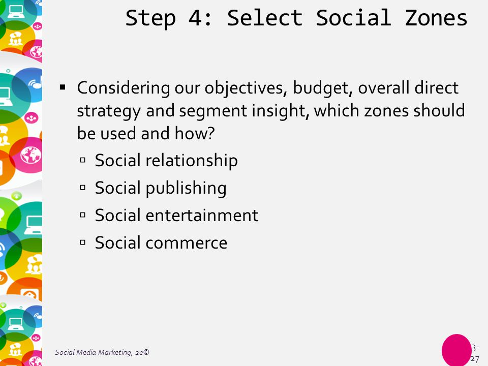 Step 4: Select Social Zones  Considering our objectives, budget, overall direct strategy and segment insight, which zones should be used and how.