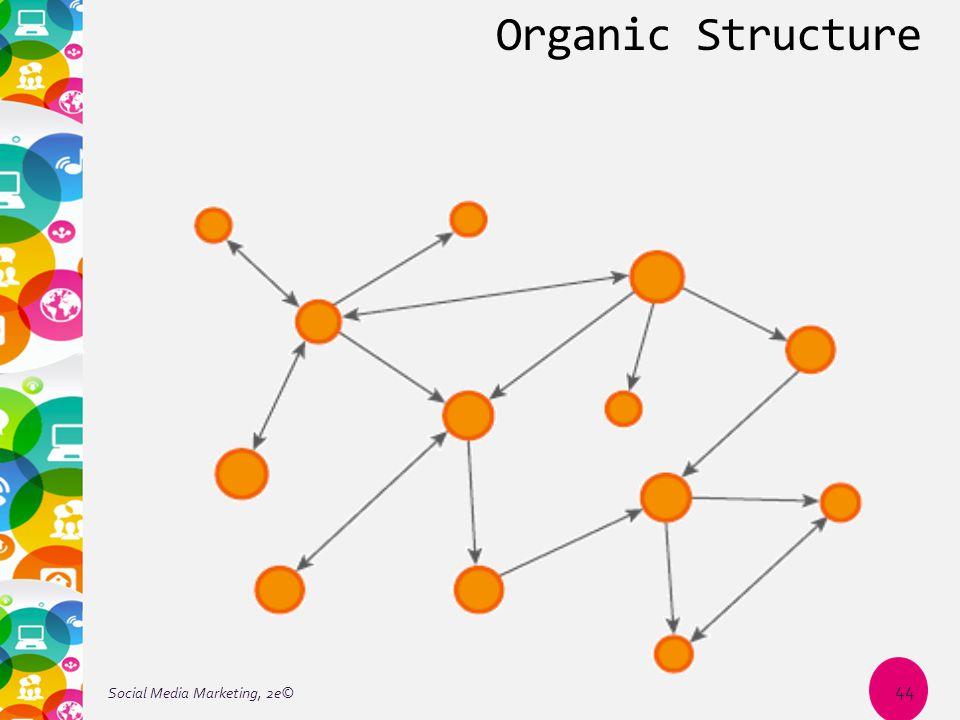 Organic Structure Social Media Marketing, 2e© 44