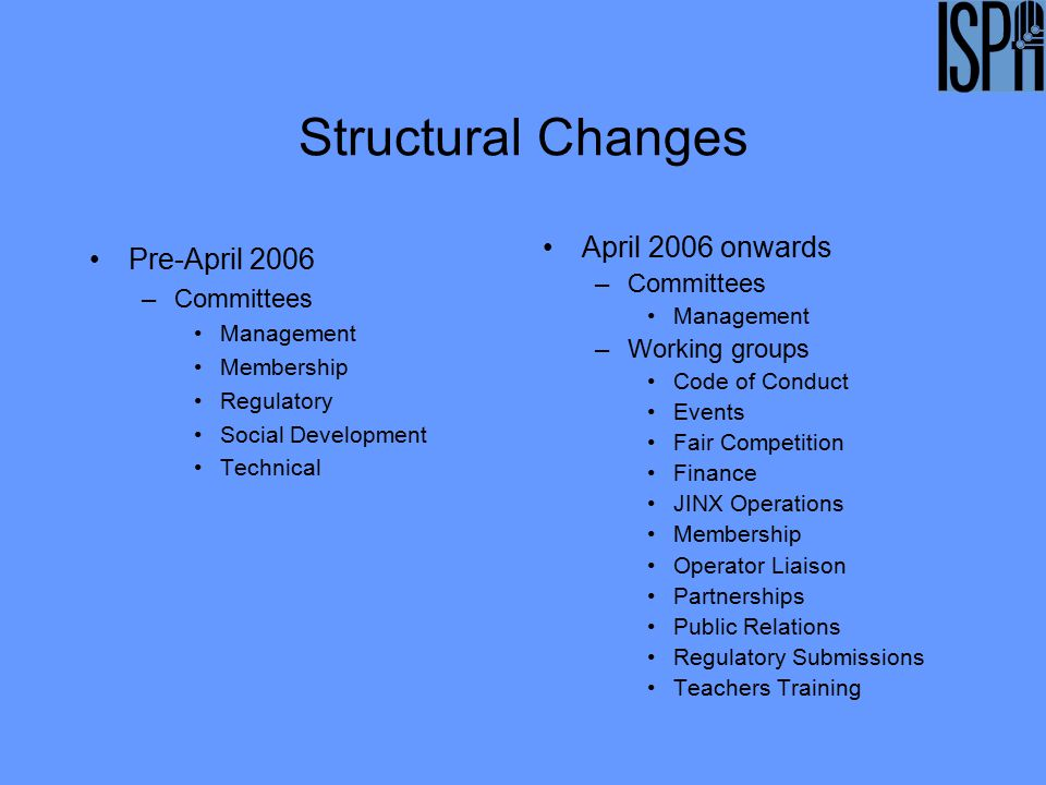 Structural Changes Pre-April 2006 –Committees Management Membership Regulatory Social Development Technical April 2006 onwards –Committees Management –Working groups Code of Conduct Events Fair Competition Finance JINX Operations Membership Operator Liaison Partnerships Public Relations Regulatory Submissions Teachers Training