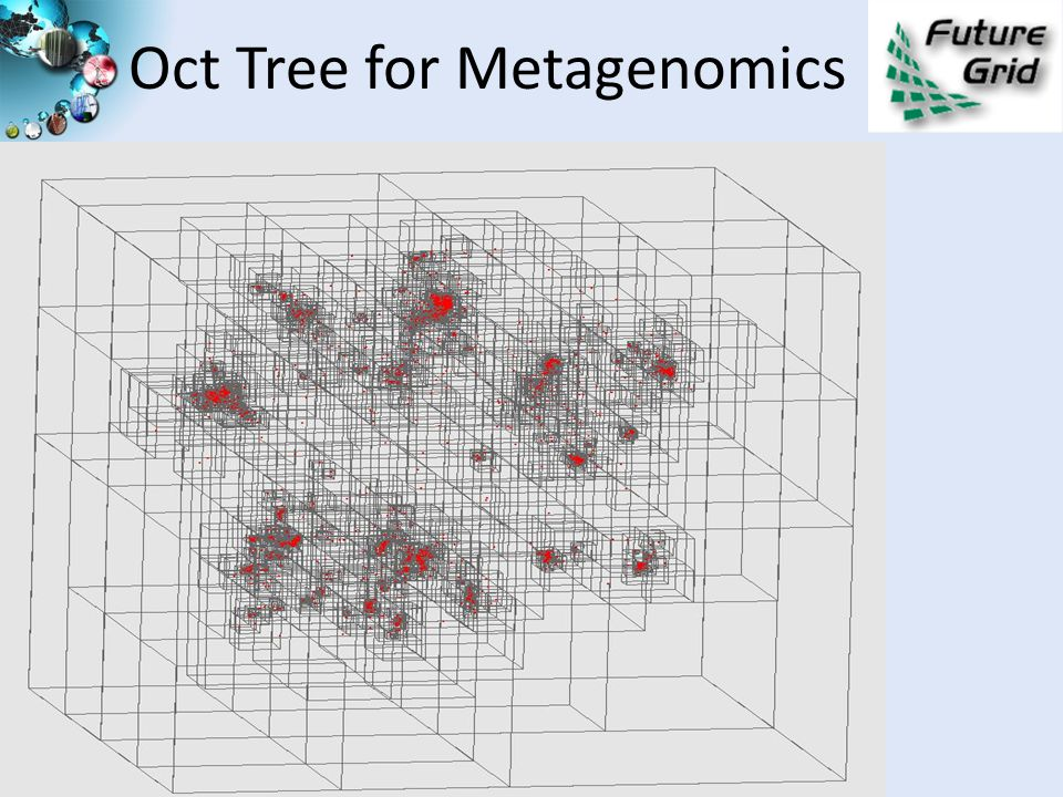 Oct Tree for Metagenomics