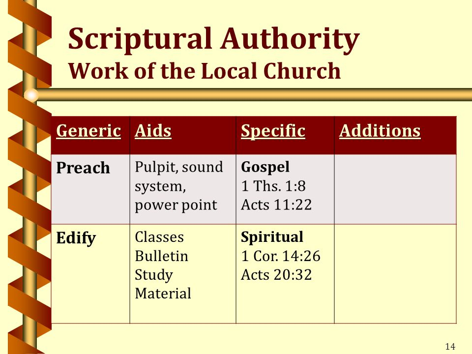 14 GenericAidsSpecificAdditions Preach Pulpit, sound system, power point Gospel 1 Ths.