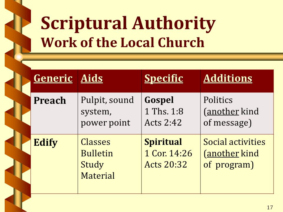 17 GenericAidsSpecificAdditions Preach Pulpit, sound system, power point Gospel 1 Ths.