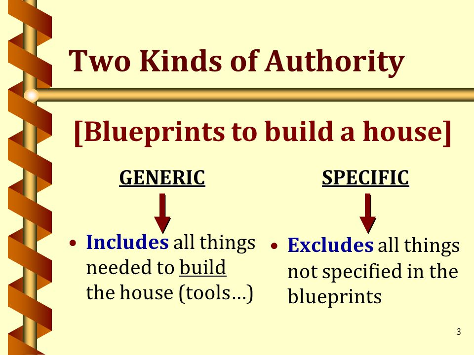 3 Two Kinds of Authority GENERIC Includes all things needed to build the house (tools…) SPECIFIC Excludes all things not specified in the blueprints [Blueprints to build a house]
