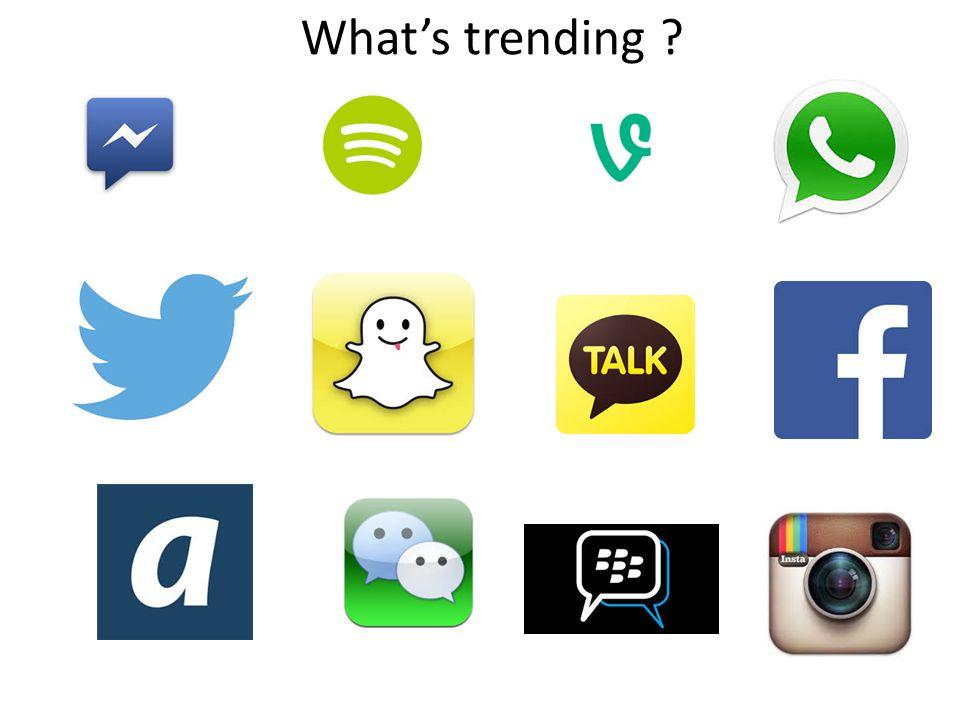 What's trending ?