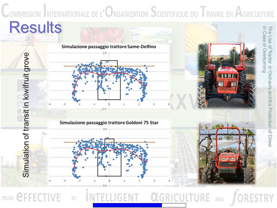 Results The Use of Tractor in Orchards and the Protection of Driver in Case of Overturning Simulation of transit in kiwifruit grove