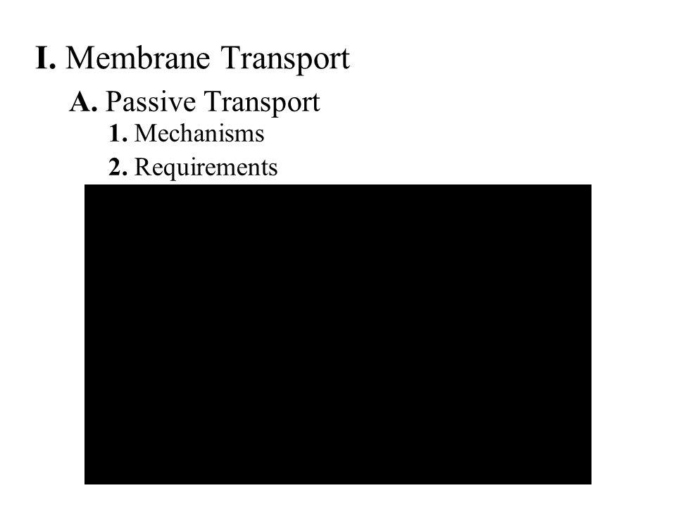 A. Passive Transport I. Membrane Transport 1. Mechanisms 2. Requirements