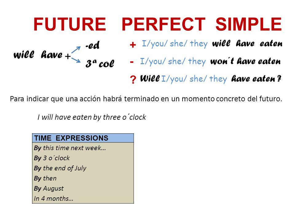 FUTURE PERFECT SIMPLE will have + -ed 3ª col I/you/ she/ they will have eaten I/you/ she/ they won´t have eaten Will I/you/ she/ they have eaten .
