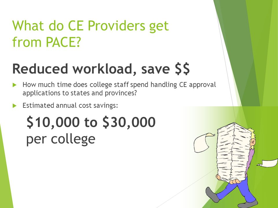 What do CE Providers get from PACE.