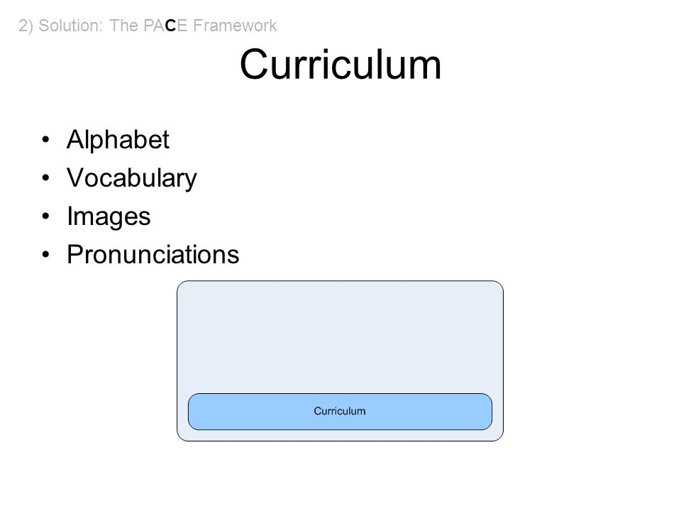 Curriculum Alphabet Vocabulary Images Pronunciations 2) Solution: The PACE Framework