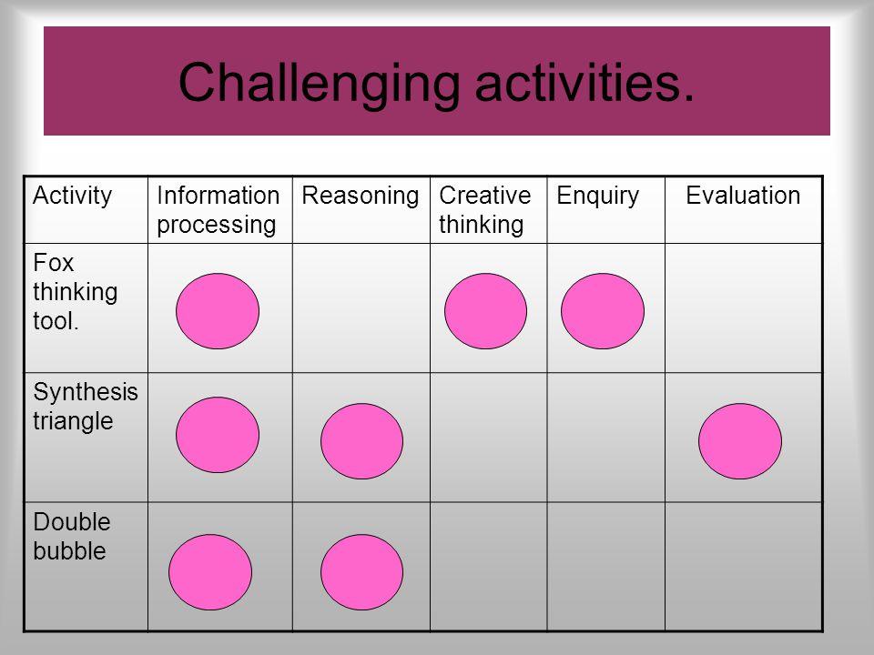 Challenging activities.