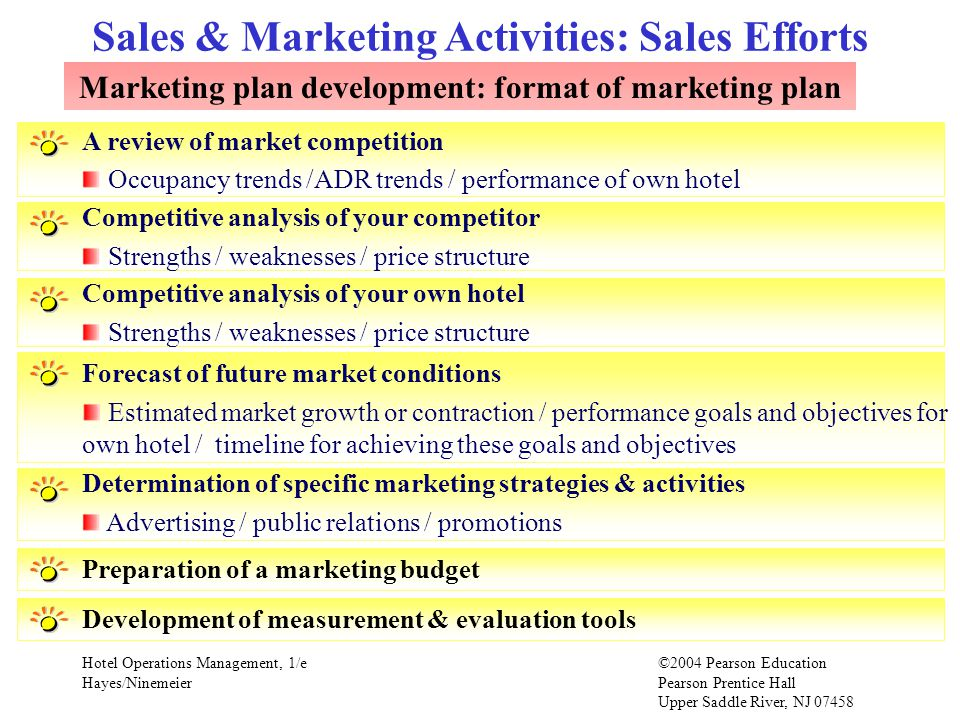 Hotel Operations Management, 1/e©2004 Pearson Education Hayes/Ninemeier Pearson Prentice Hall Upper Saddle River, NJ 07458 A review of market competit