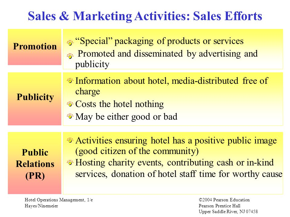 Hotel Operations Management, 1/e©2004 Pearson Education Hayes/Ninemeier Pearson Prentice Hall Upper Saddle River, NJ 07458 Promotion Sales & Marketing