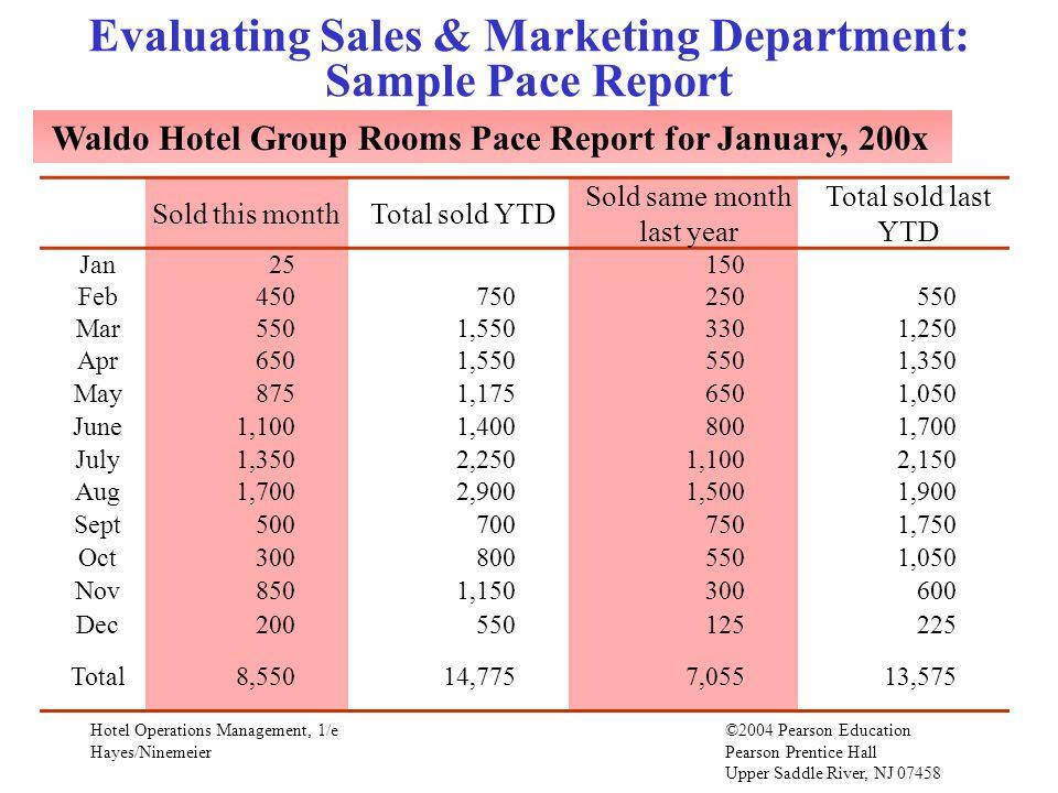 Hotel Operations Management, 1/e©2004 Pearson Education Hayes/Ninemeier Pearson Prentice Hall Upper Saddle River, NJ 07458 Evaluating Sales & Marketin