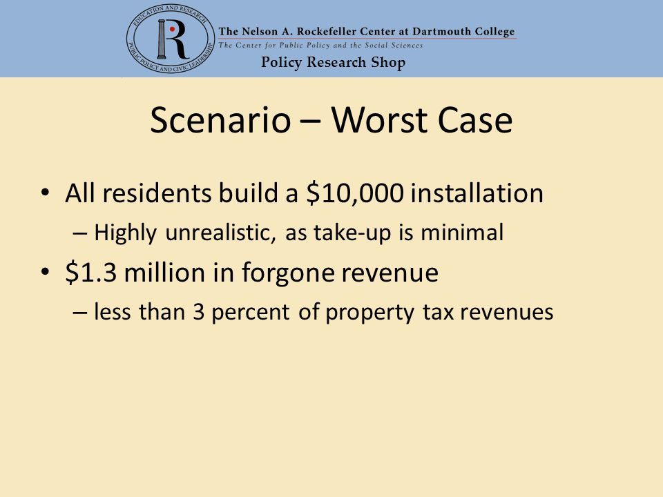 Policy Research Shop Scenario – Worst Case All residents build a $10,000 installation – Highly unrealistic, as take-up is minimal $1.3 million in forgone revenue – less than 3 percent of property tax revenues