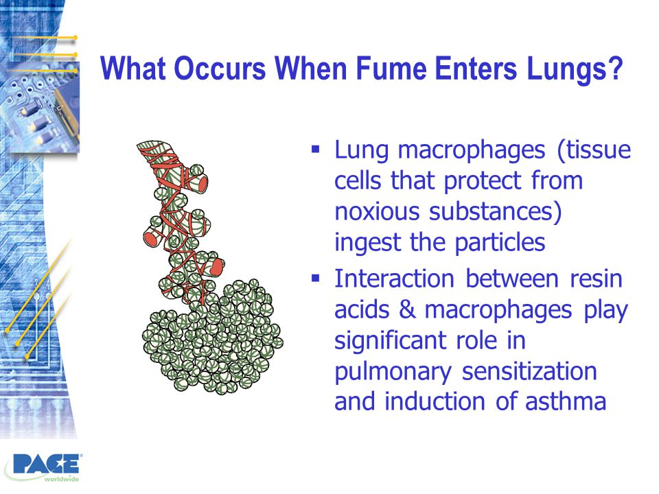 What Occurs When Fume Enters Lungs.