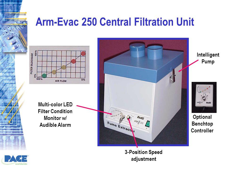 Arm-Evac 250 Central Filtration Unit 3-Position Speed adjustment Multi-color LED Filter Condition Monitor w/ Audible Alarm Optional Benchtop Controller Intelligent Pump