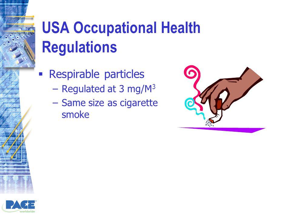 Particulate Inhalation Ranges