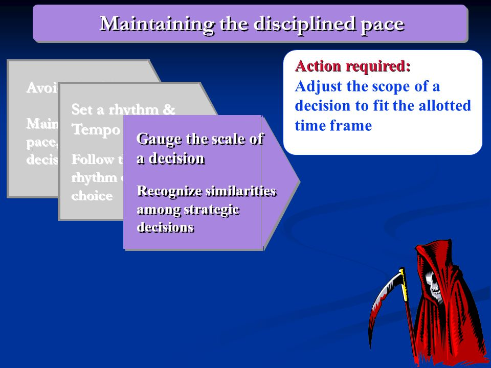 Avoid the dilemma Maintaining decision pace, not pushing decision speed Action required: Use rules of thumb for how long a major decision should take Maintaining the disciplined pace Set a rhythm & Tempo around Follow the natural rhythm of strategic choice Follow the natural rhythm of strategic choice