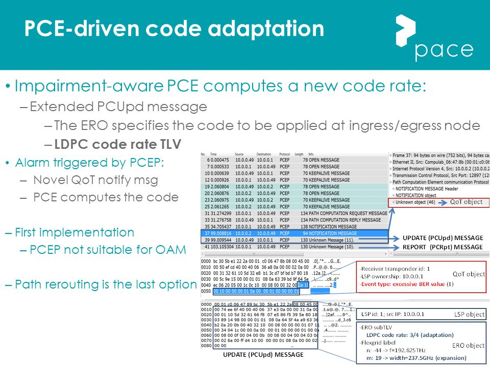 Hitless data plane operations To apply the new coding – Configurable electrical encoder at transmitter, triggered upon RSVP- TE session is finished – In the overhead, a preamble of each data block includes a 3-bit field to communicate the code to be applied to the next block – Receiver processes next incoming data block with the new coding – Code adaptation performed with no traffic disruption