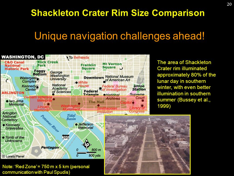 20 Shackleton Crater Rim Size Comparison The area of Shackleton Crater rim illuminated approximately 80% of the lunar day in southern winter, with even better illumination in southern summer (Bussey et al., 1999) Note: 'Red Zone' = 750 m x 5 km (personal communication with Paul Spudis) Unique navigation challenges ahead!