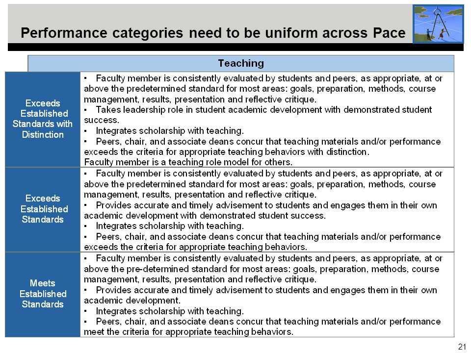 21 Performance categories need to be uniform across Pace