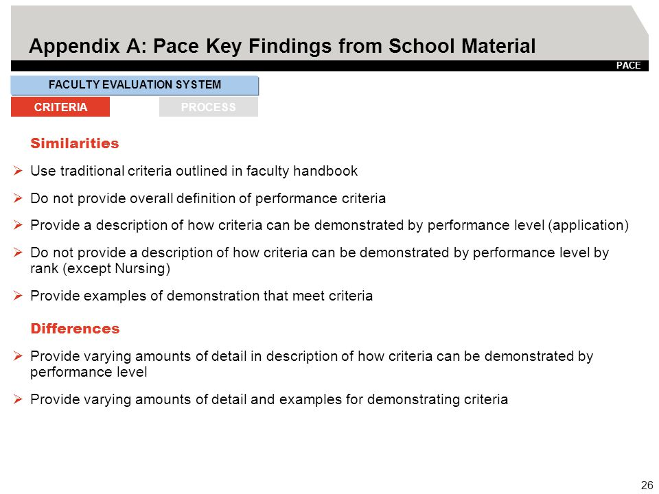 26 Appendix A: Pace Key Findings from School Material Similarities  Use traditional criteria outlined in faculty handbook  Do not provide overall definition of performance criteria  Provide a description of how criteria can be demonstrated by performance level (application)  Do not provide a description of how criteria can be demonstrated by performance level by rank (except Nursing)  Provide examples of demonstration that meet criteria Differences  Provide varying amounts of detail in description of how criteria can be demonstrated by performance level  Provide varying amounts of detail and examples for demonstrating criteria PROCESSCRITERIA FACULTY EVALUATION SYSTEM PACE