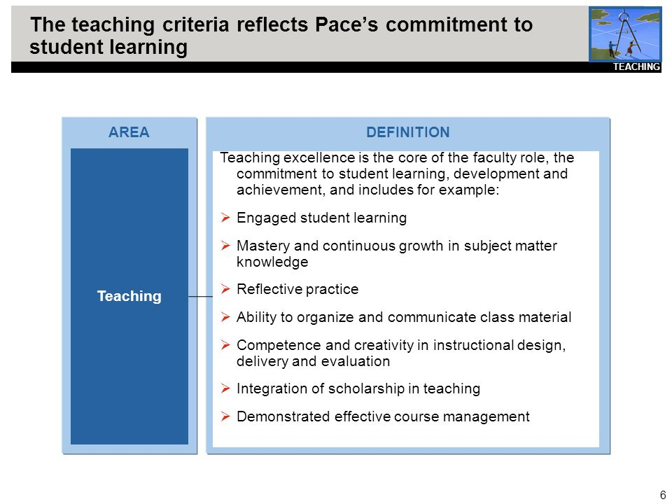 6 The teaching criteria reflects Pace's commitment to student learning AREA Teaching DEFINITION TEACHING Teaching excellence is the core of the facult