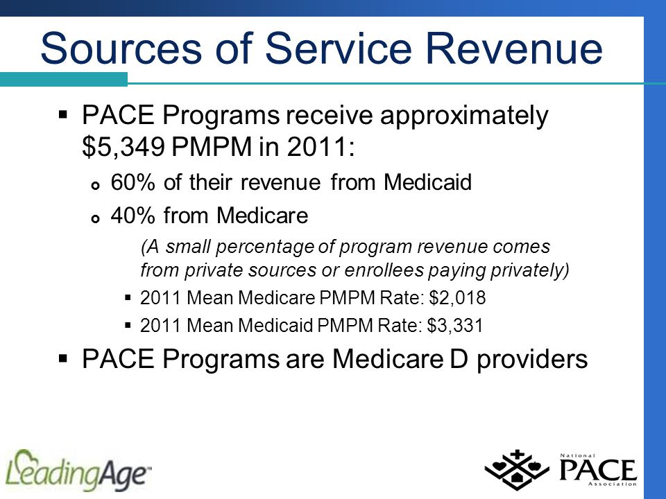 Sources of Service Revenue  PACE Programs receive approximately $5,349 PMPM in 2011:  60% of their revenue from Medicaid  40% from Medicare (A small percentage of program revenue comes from private sources or enrollees paying privately)  2011 Mean Medicare PMPM Rate: $2,018  2011 Mean Medicaid PMPM Rate: $3,331  PACE Programs are Medicare D providers