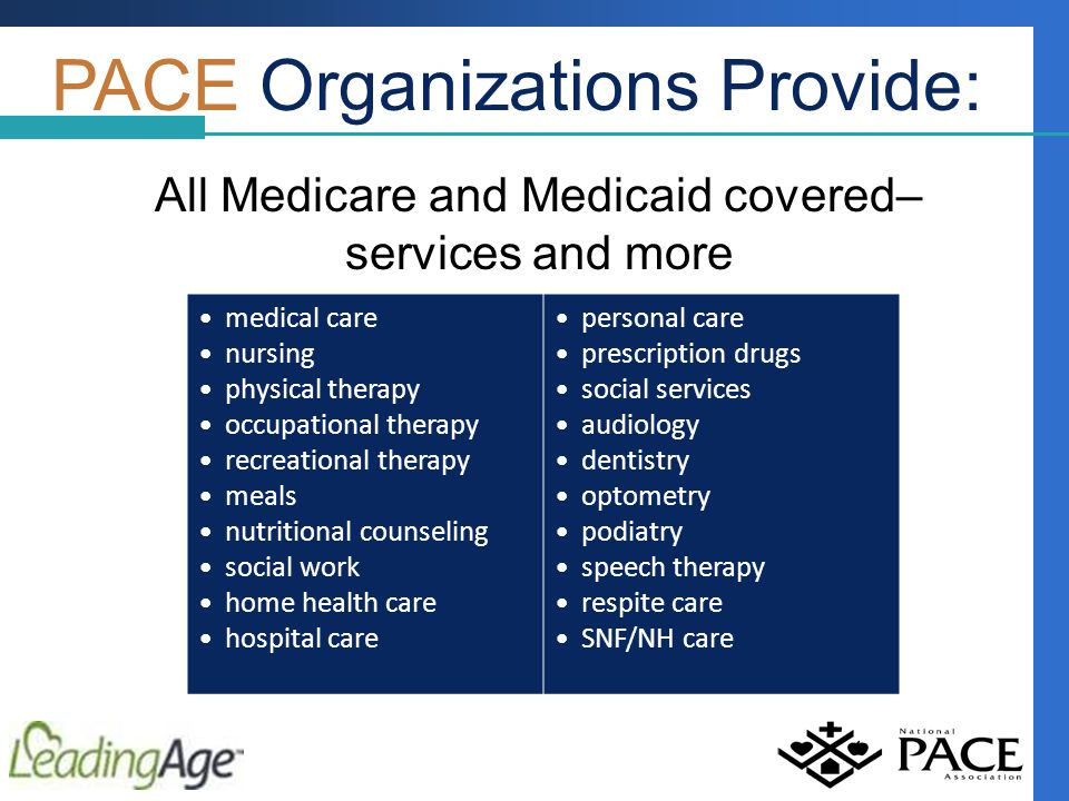 PACE Organizations Provide: All Medicare and Medicaid covered– services and more medical care nursing physical therapy occupational therapy recreational therapy meals nutritional counseling social work home health care hospital care personal care prescription drugs social services audiology dentistry optometry podiatry speech therapy respite care SNF/NH care
