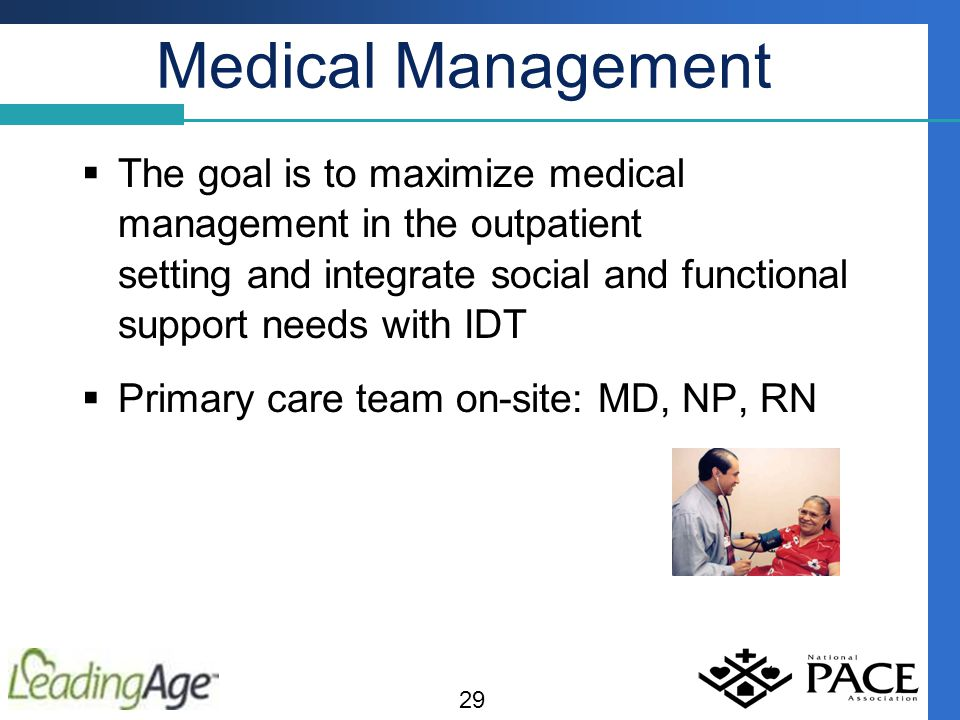 Medical Management  The goal is to maximize medical management in the outpatient setting and integrate social and functional support needs with IDT  Primary care team on-site: MD, NP, RN 29